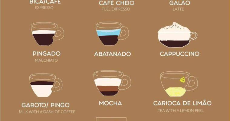葡萄牙小知識 – 點樣係葡萄牙叫杯咖啡飲?